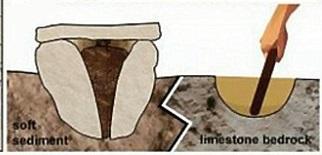 Реконструкция процесса производства пива в углублениях в пещере Ракефет