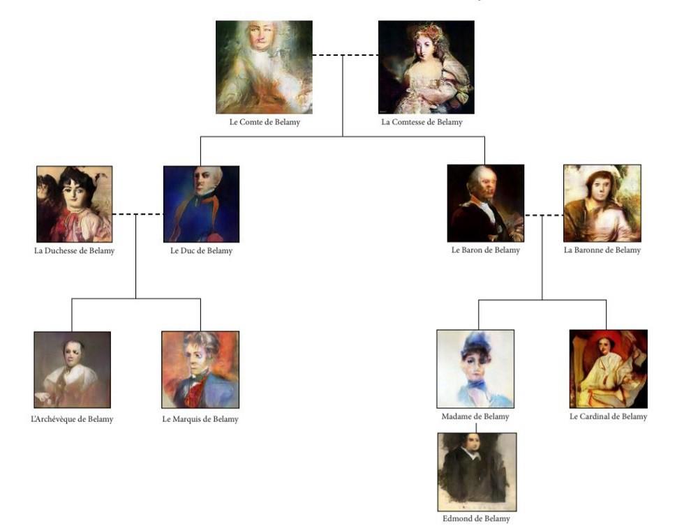 """11 портретов серии """"семья Белами"""""""