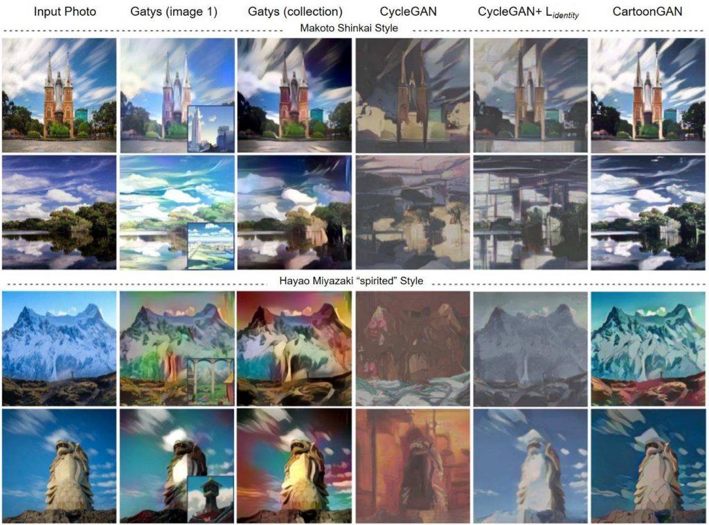 Изображения, созданные на основе реальных фото с помощью алгоритма CartoonGAN