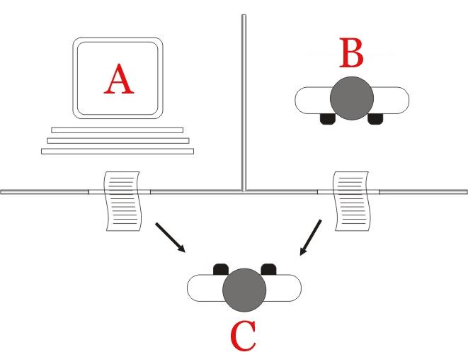 Интерпретация теста Тьюринга, на основе которого был разработан Winograd Schema Challenge - тест на выявление способности мыслить у искусственного интеллекта