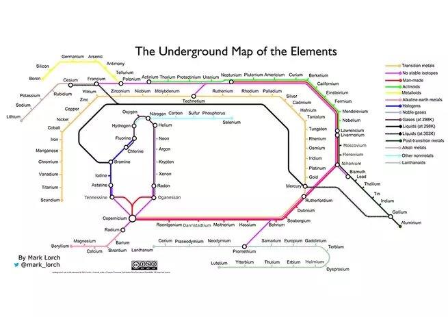 Наложение периодической таблицы химических элементов на карту лондонского метро