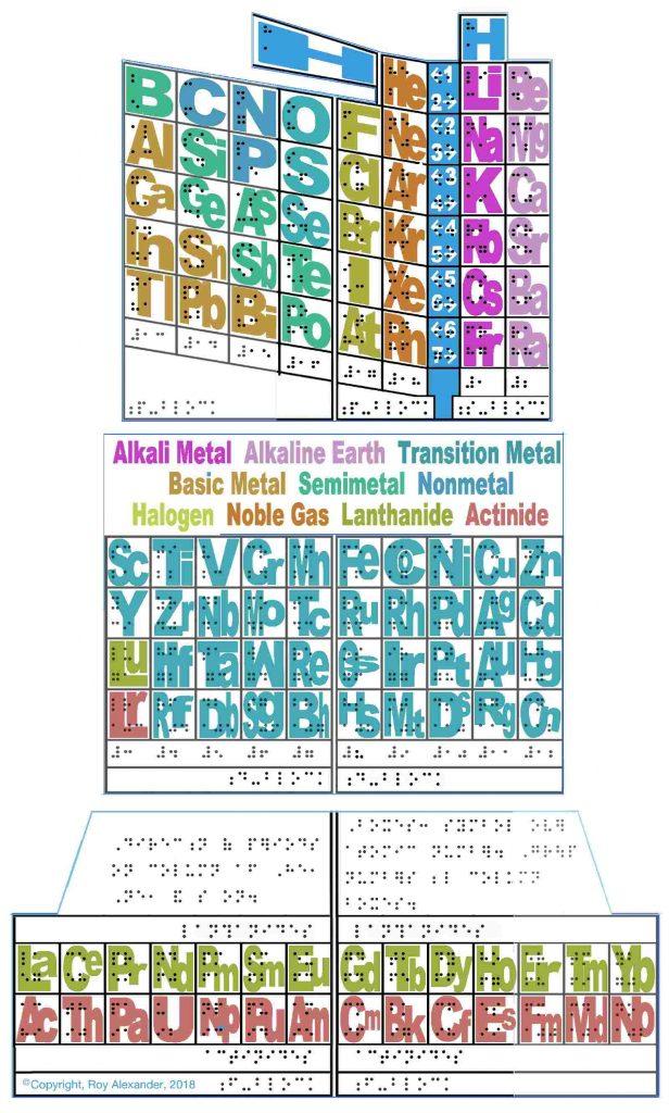 Рельефная 3D модель периодической системы с обозначениями, выполненными шрифтом Брайля