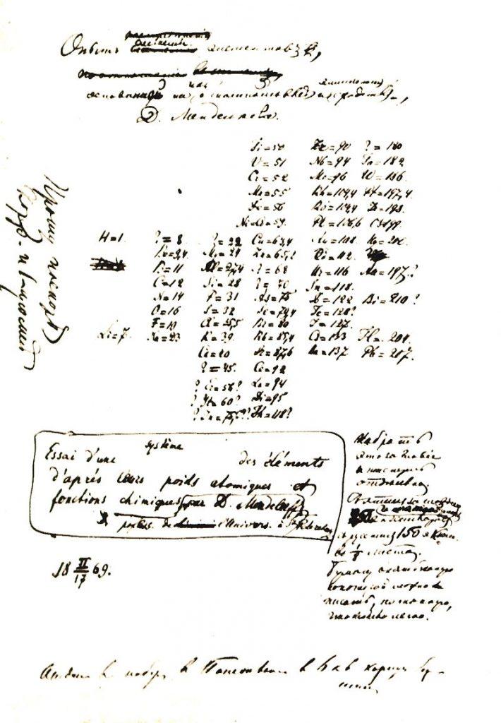 Рукопись «Опыта системы элементов, основанной на их атомном весе и химическом сходстве» Менделеева
