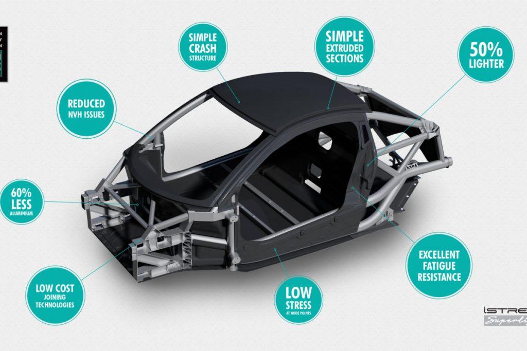 Как сделать автомобили более экологичными?