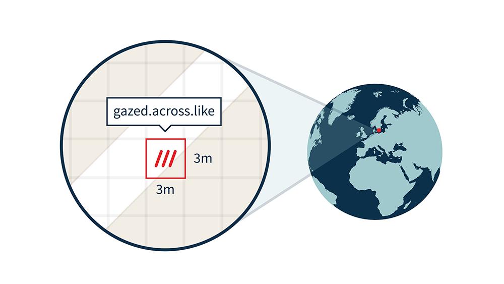 What3words: новый подход к обозначению адреса