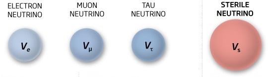 Интересные факты о тёмной материи