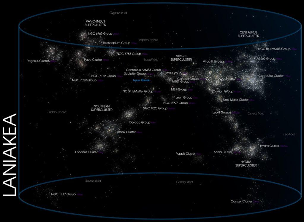 Космические рекордсмены: крупнейшие объекты во Вселенной
