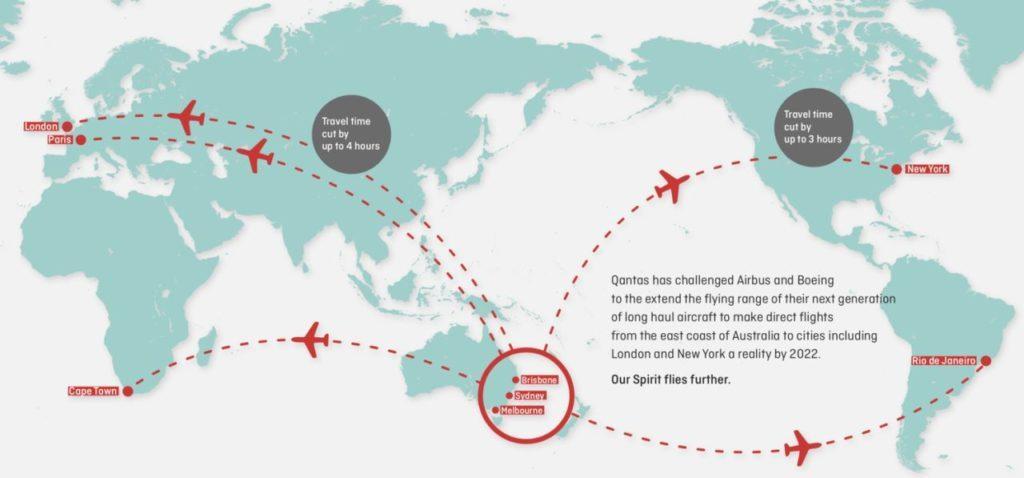 Самый продолжительный перелёт от авиакомпании «Qantas»