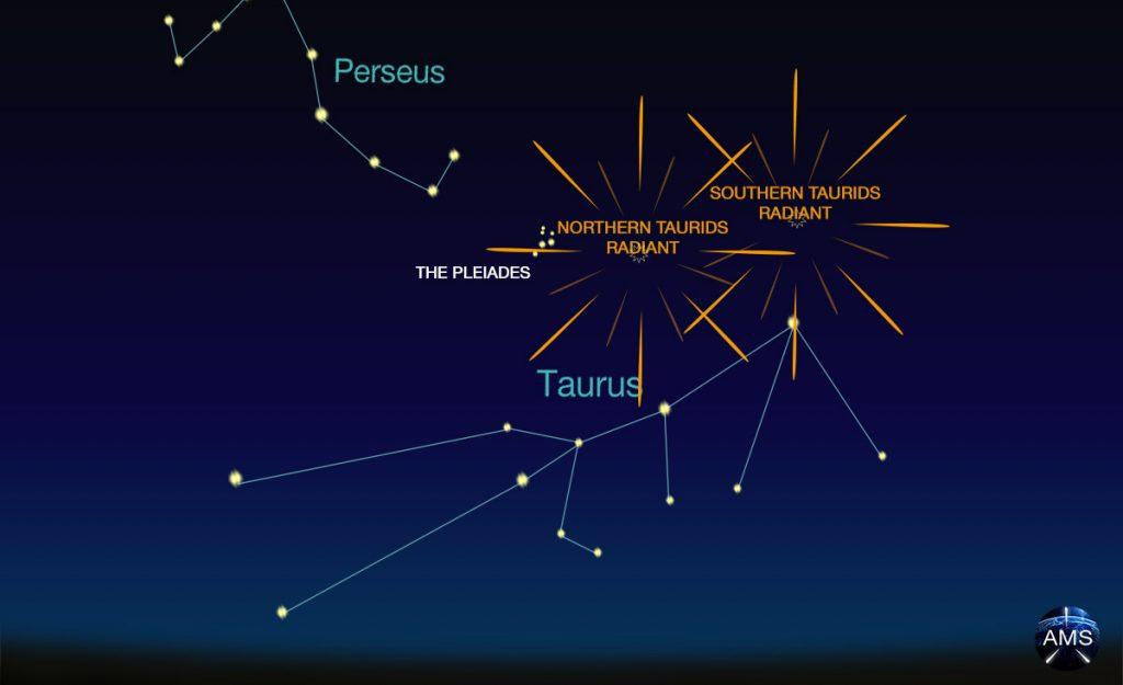 Тауриды: пик метеорного потока в Ночь костров