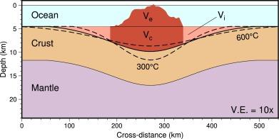 Пухахону: крупнейший в мире щитовой вулкан