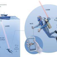 Aqua-Fi: подводный беспроводной интернет
