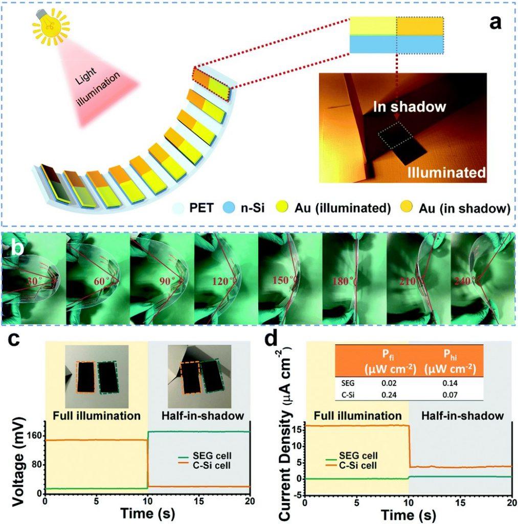 SEG: прибор, генерирующий электричество в тени
