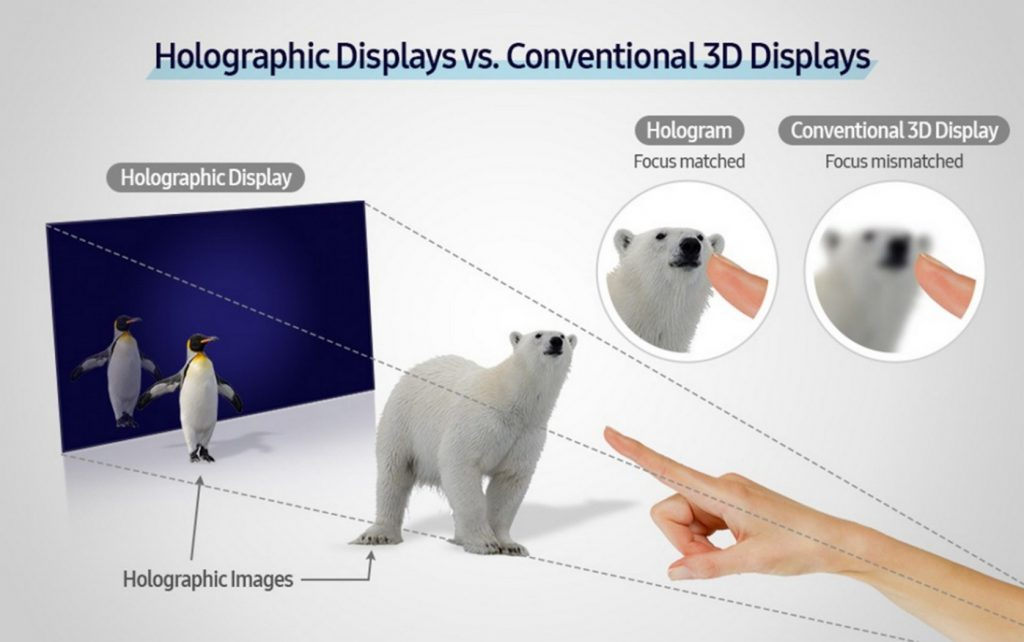 Интерактивный тонкопрофильный голографический дисплей от Samsung