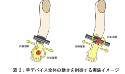 Osampo Kanojo: японцы создали робо-руку для одиноких прогулок