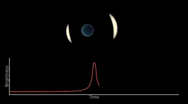 Космический изгой: самая маленькая планета-бродяга