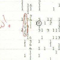 Астроном Альберто Кабаллеро обнаружил потенциальный источник сигнала «Wow!»