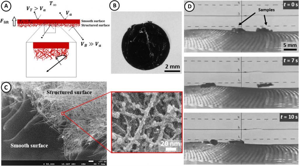 Учёные заставили предметы левитировать при помощи света