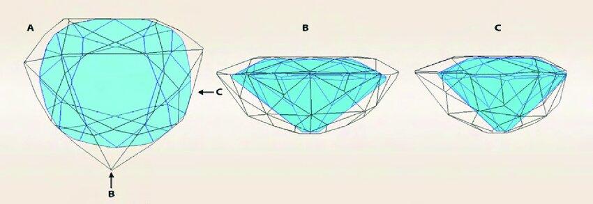 Как учёные раскрыли тайну украденного алмаза «Голубой француз»