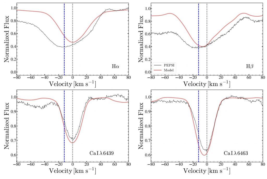 «Единорог»: астрономы обнаружили рекордную чёрную дыру