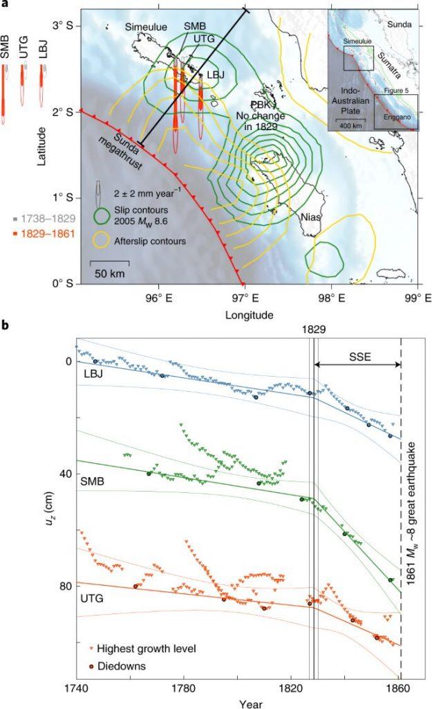 Самое длительное и медленное землетрясение в истории