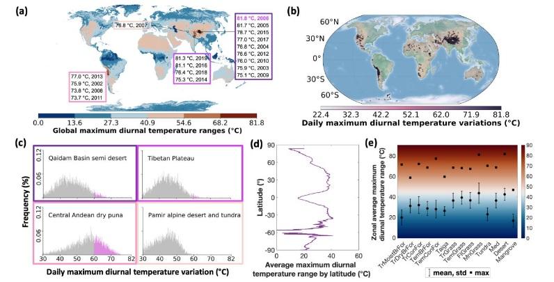 Новые рекорды экстремальной температуры на Земле
