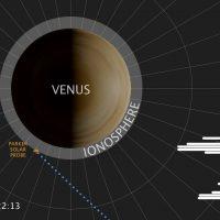 Venus FM: в атмосфере Венеры обнаружили радиосигнал